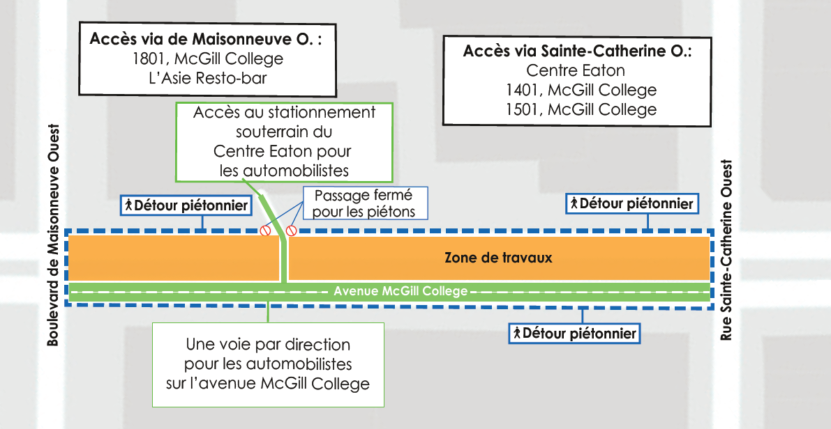 info-travaux-mcgill.PNG